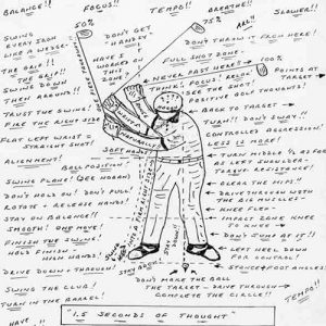 Swing Myths ~ Ground Force